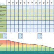 Faul-Abnehmen-Diaet-Plan